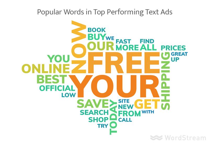 palabras marketing
