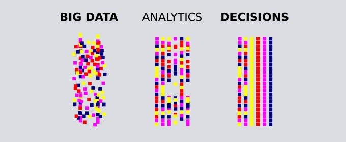 análisis de grandes datos