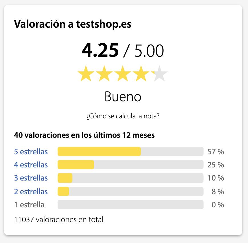 perfil valoración