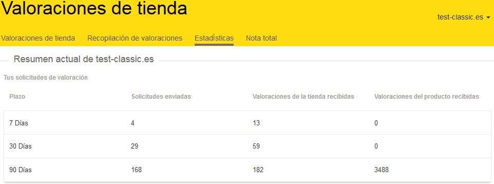 Bewertungsstatistik ES.png